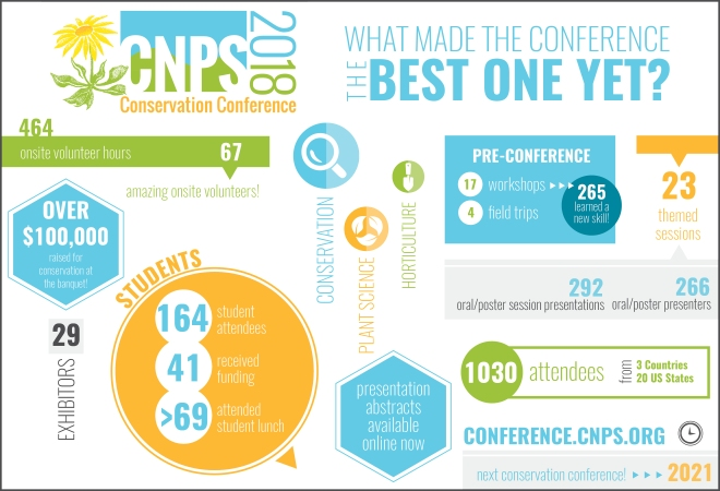 Conference Stats Infographic_7.5x11